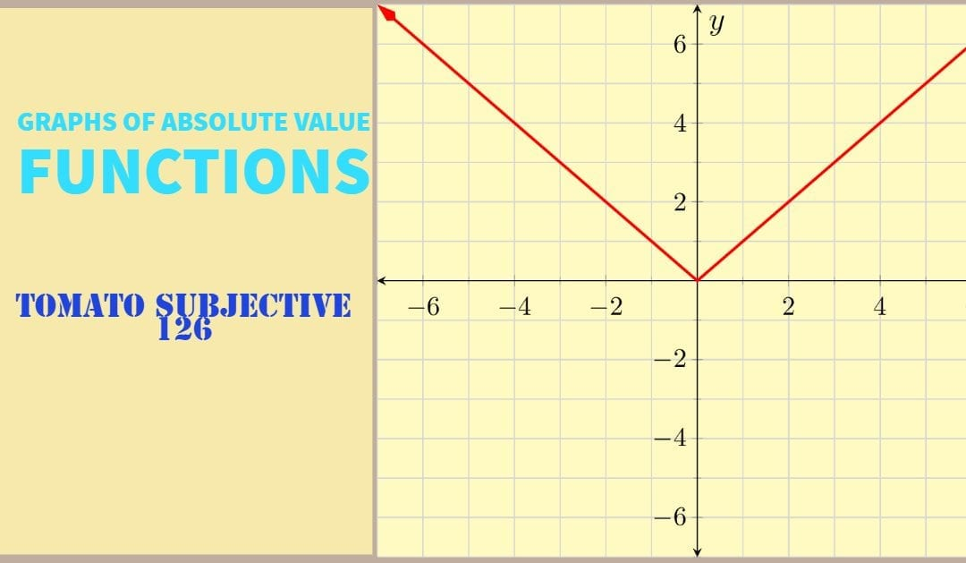 Test of Mathematics Solution Subjective 126 – Graphs of Absolute Value Functions