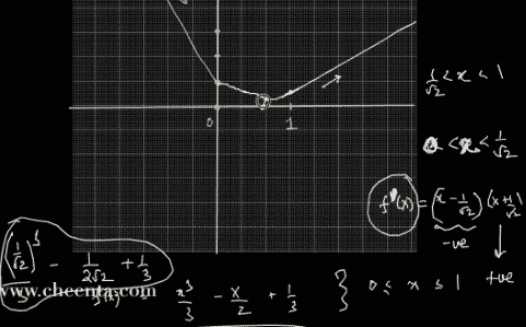 Graphing an Integral – Part 2