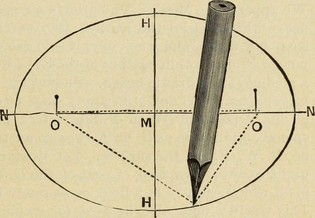 ellipse compass