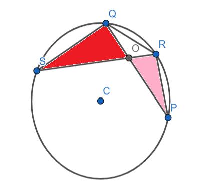 area of triangle- figure