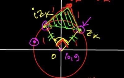 Triangle in complex plane – ISI 2019 Obj P8