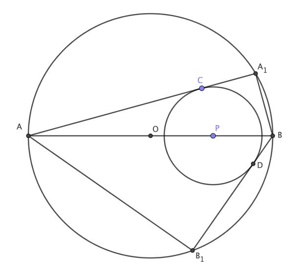 Circle in Circle – PRMO 2017