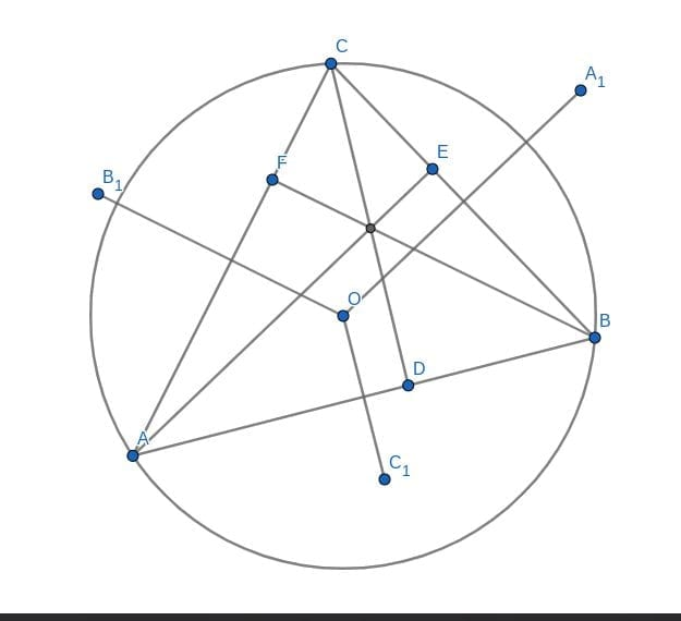 Coincident Nine-point Circles