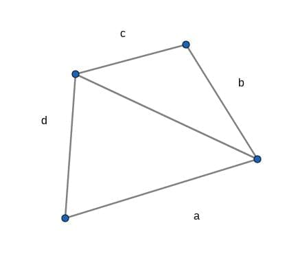 As isoperimetric problem