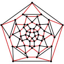 Combinatorics Module Level 2
