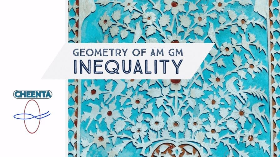 Geometry of AM GM Inequality