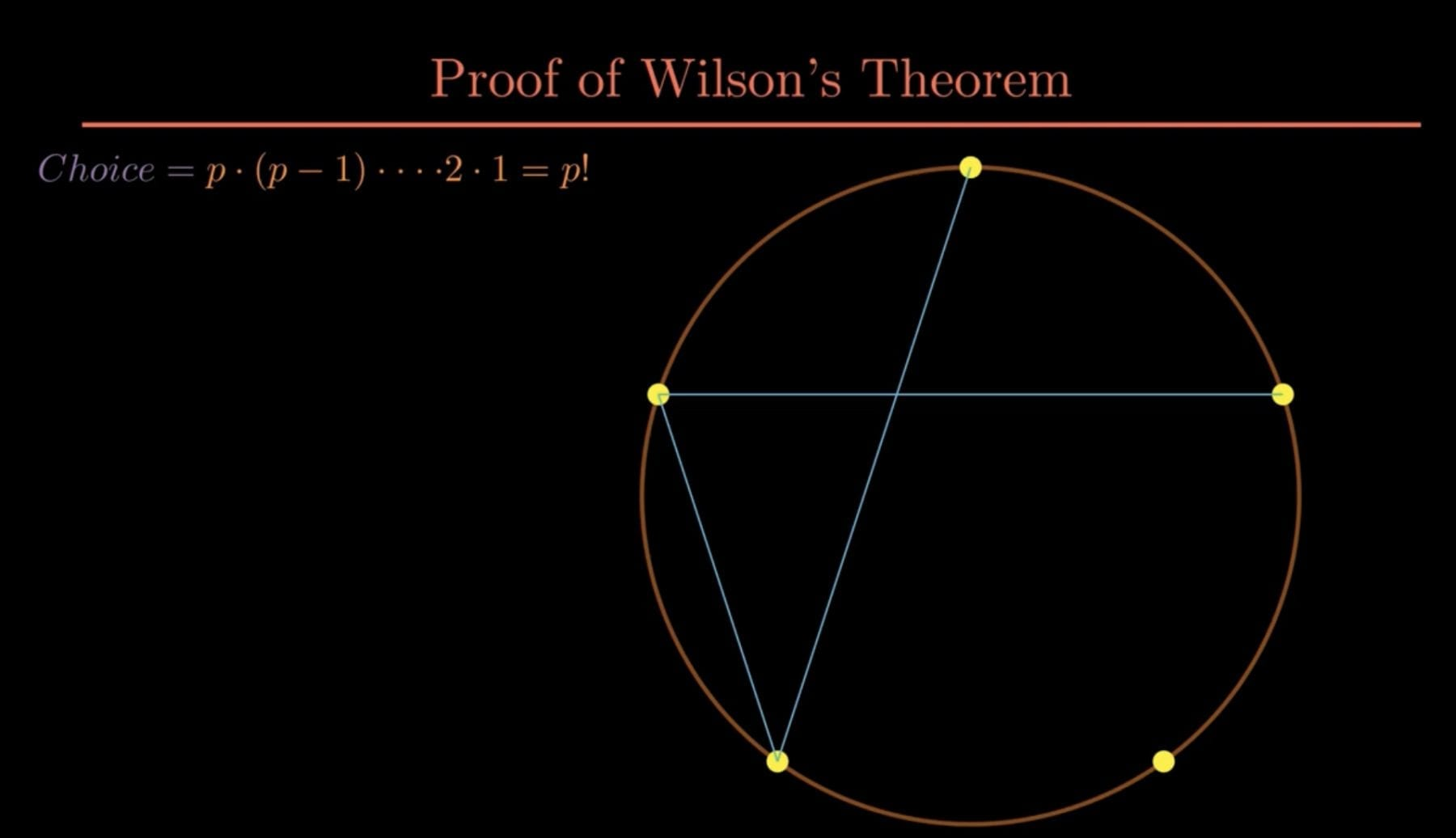Wilson's Theorem Number Theory