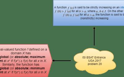 Maximum and Minimum of a function-I.S.I B.Stat. Entrance 2017, UGA Problem 20