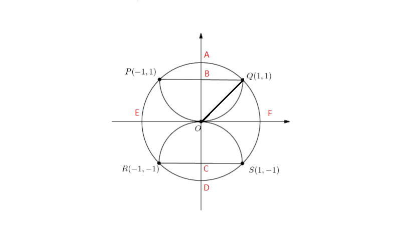 ratio of the areas of circles and semi-circles