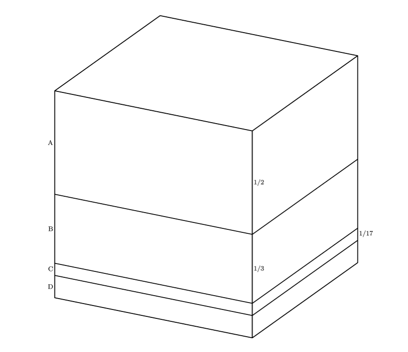 total surface of a cube
