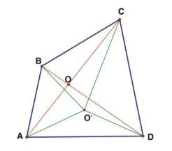 Triangle Inequaliy image from Mathematical Circles