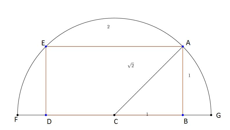 Problem on Semicircle