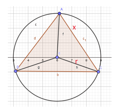 Circumscribed circle figure