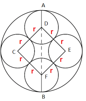 finding ratio of area of circles