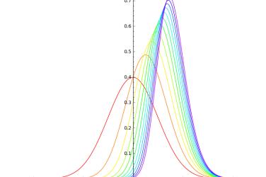 ISI MStat PSB 2013 Problem 7   Bernoulli interferes Normally