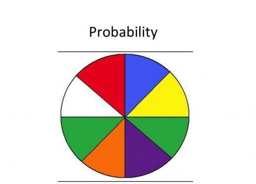 Probability- ISI MStat 2019 PSA Problem 22