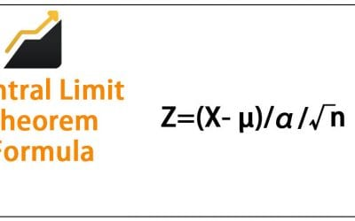 ISI MStat PSB 2012 Problem 5 | Application of Central Limit Theorem