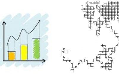 Understanding Statistical Regularity Through Random Walks   Cheenta Probability Series