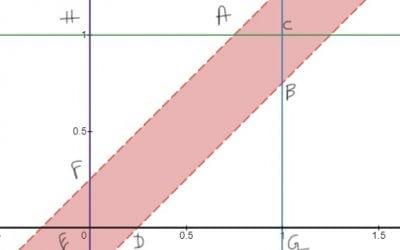 ISI MStat PSB 2004 Problem 4   Calculating probability using Uniform Distribution