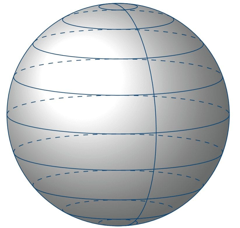 a sphere with latitudes
