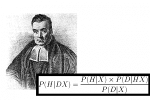 Bayes and The Billiard Table | Cheenta Probability Series
