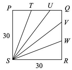 Square Problem